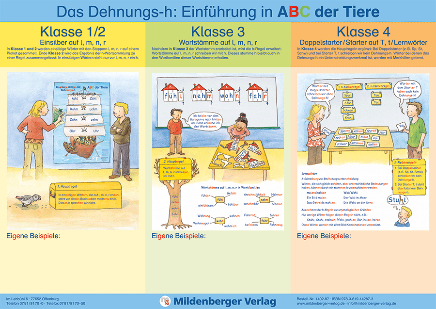 "Poster ""Dehnungs-h"", Rückseite (Bestell-Nr. 1402-87)"